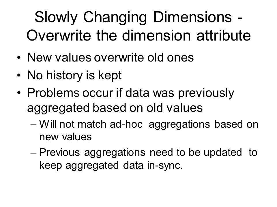 Slowly Changing Dimensions - Overwrite the dimension attribute New values overwrite old ones No history is kept Problems occur if data was previously