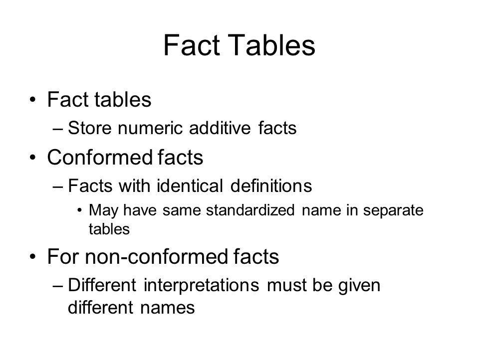 Fact Tables Fact tables –Store numeric additive facts Conformed facts –Facts with identical definitions May have same standardized name in separate ta