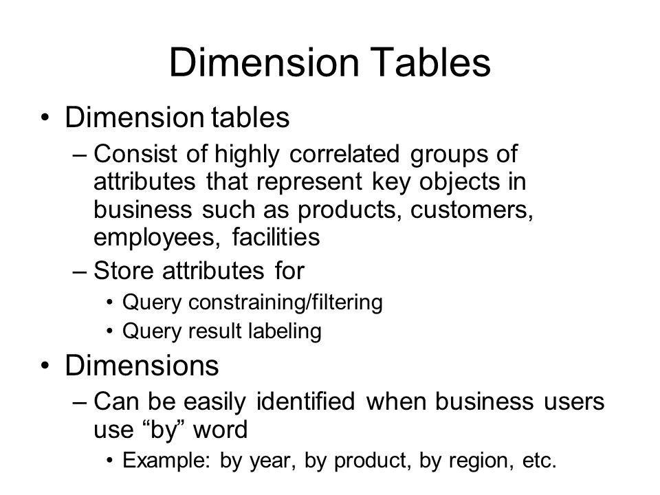 Dimension Tables Dimension tables –Consist of highly correlated groups of attributes that represent key objects in business such as products, customer