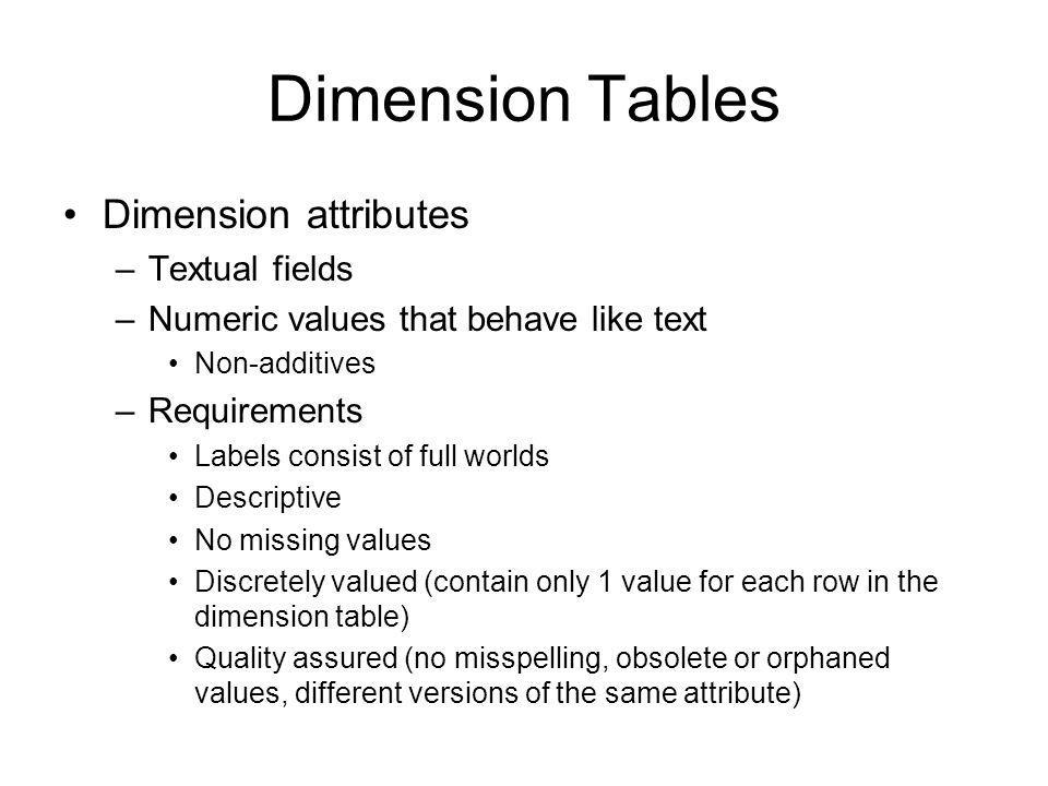 Dimension Tables Dimension attributes –Textual fields –Numeric values that behave like text Non-additives –Requirements Labels consist of full worlds