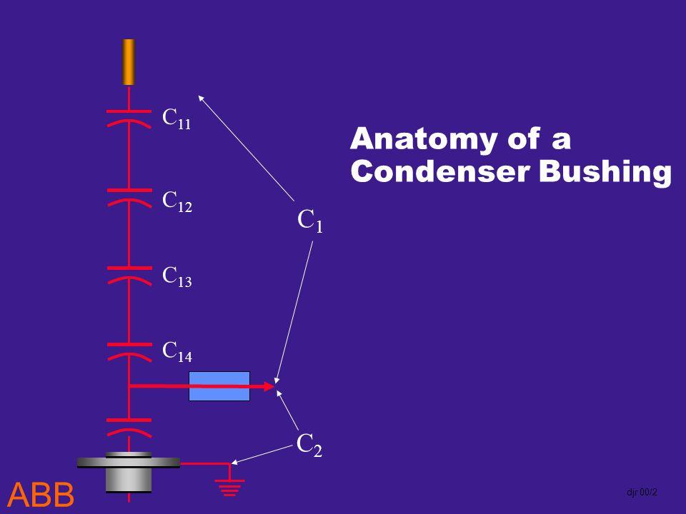 ABB djr 00/2 C 11 C 12 C 13 C 14 C1C1 C2C2 Anatomy of a Condenser Bushing