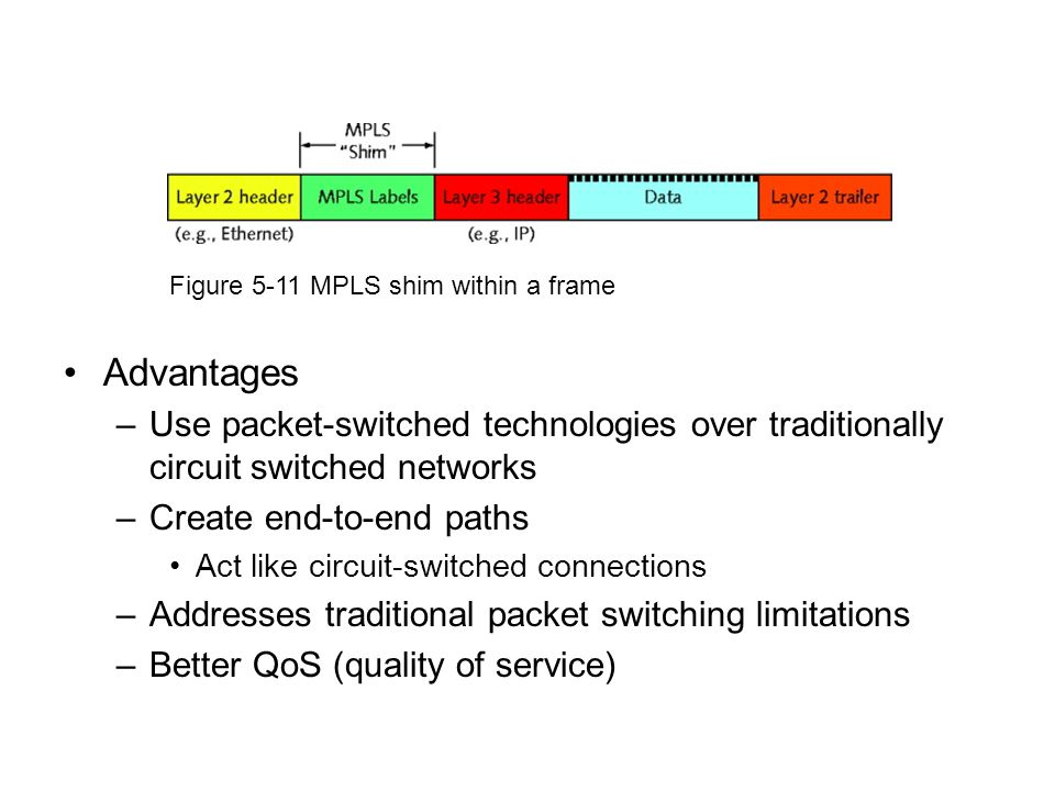 Advantages –Use packet-switched technologies over traditionally circuit switched networks –Create end-to-end paths Act like circuit-switched connectio