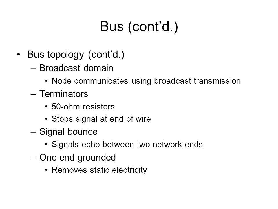 Bus (contd.) Bus topology (contd.) –Broadcast domain Node communicates using broadcast transmission –Terminators 50-ohm resistors Stops signal at end