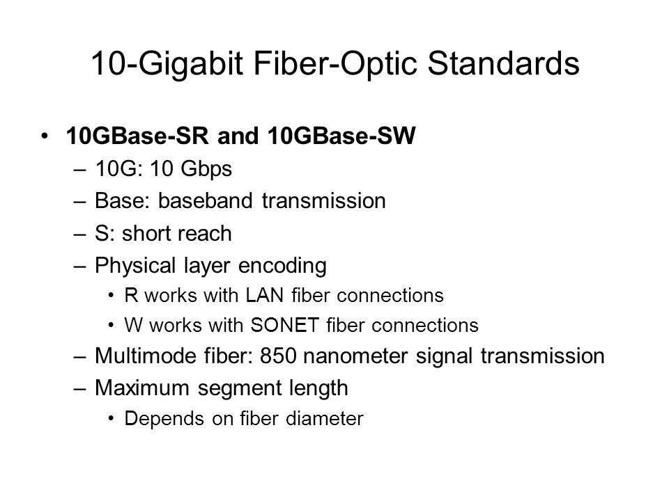 10-Gigabit Fiber-Optic Standards 10GBase-SR and 10GBase-SW –10G: 10 Gbps –Base: baseband transmission –S: short reach –Physical layer encoding R works