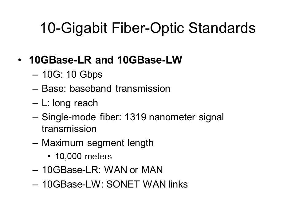 10-Gigabit Fiber-Optic Standards 10GBase-LR and 10GBase-LW –10G: 10 Gbps –Base: baseband transmission –L: long reach –Single-mode fiber: 1319 nanomete