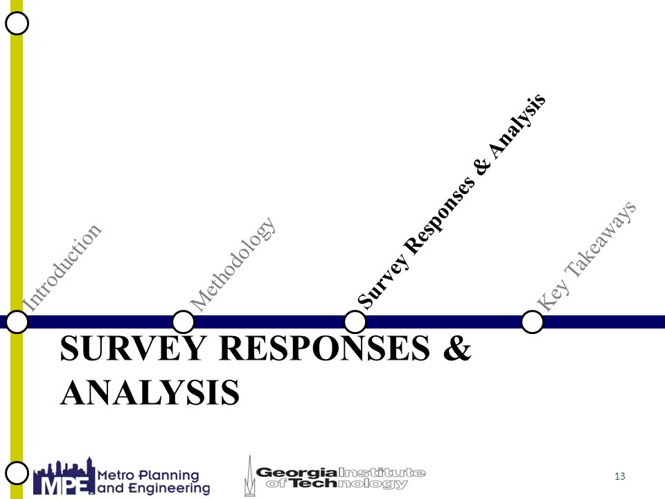 SURVEY RESPONSES & ANALYSIS IntroductionKey Takeaways 13 Methodology Survey Responses & Analysis