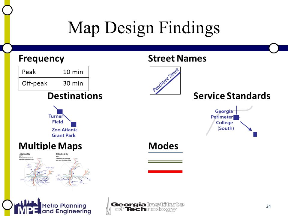 Map Design Findings 24 Frequency Destinations Multiple Maps Street Names Service Standards Modes Peak10 min Off-peak30 min