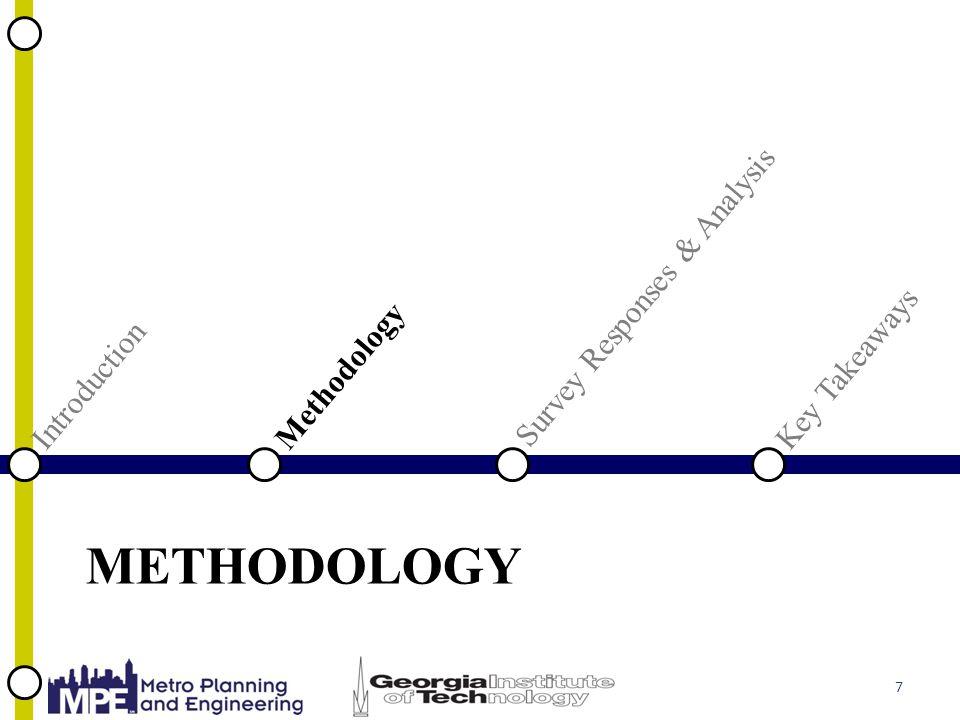 METHODOLOGY IntroductionKey Takeaways 7 Methodology Survey Responses & Analysis