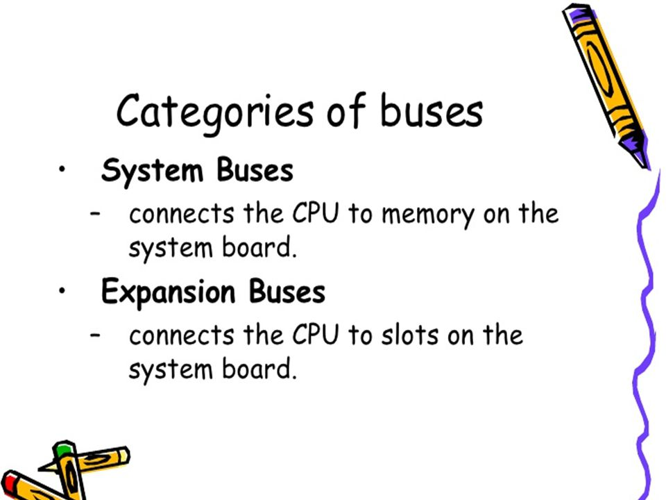 ISA or PCI bus interface Parallel interface Serial interface SCSI interface LPT port COM 1 port COM 2 port SCSI port CPU/system bus ISA or PCI bus