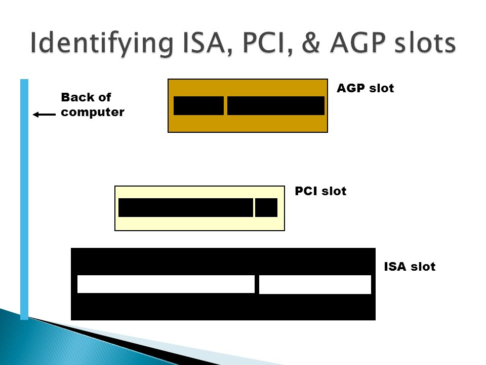 AGP slot PCI slot ISA slot Back of computer