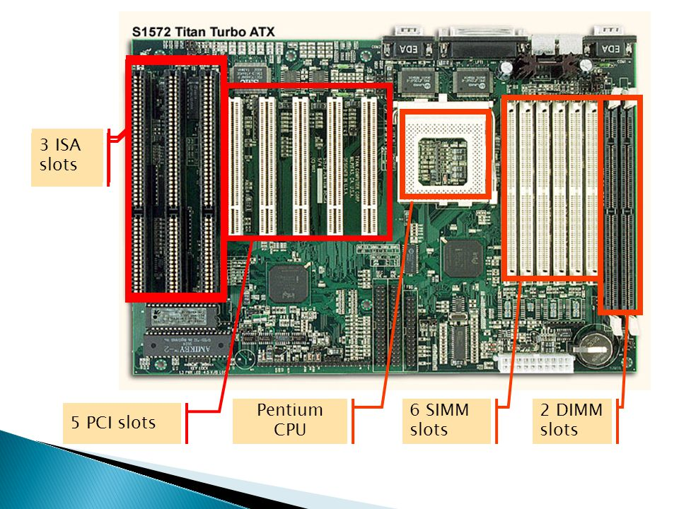 Industry Standard Architecture pronounced eye-es-eh History Originally introduced in the IBM PC (1981) as an 8 bit expansion slot Runs at 8.3 MHz with data rate of 7.9 Mbytes/s 16-bit version introduced with the IBM PC/AT Runs at 15.9 MHz with data rate of 15.9 Mbytes/s (?) Sometimes just called the AT bus Today, all ISA slots are 16 bit Configuration Parallel, multi-drop