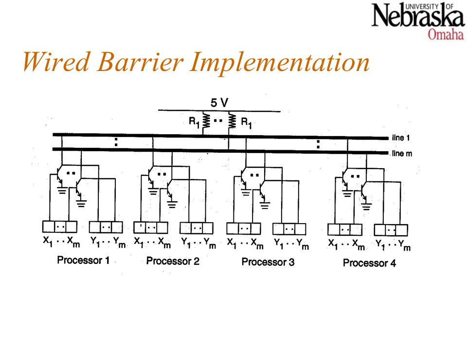 Wired Barrier Implementation