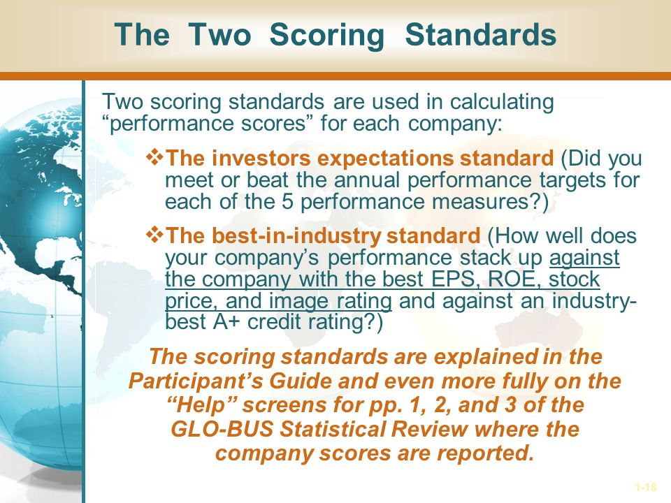 1-18 The Two Scoring Standards Two scoring standards are used in calculating performance scores for each company: The investors expectations standard (Did you meet or beat the annual performance targets for each of the 5 performance measures ) The best-in-industry standard (How well does your companys performance stack up against the company with the best EPS, ROE, stock price, and image rating and against an industry- best A+ credit rating ) The scoring standards are explained in the Participants Guide and even more fully on the Help screens for pp.