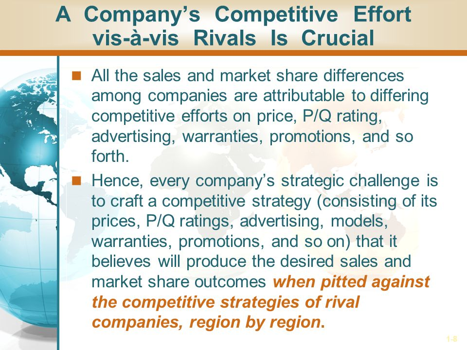 1-9 The Contest in the Marketplace Is a Battle of Strategies Following each years decisions, youll be provided with Competitive Intelligence reports containing information of the actions rivals took to capture the sales and market shares they got.