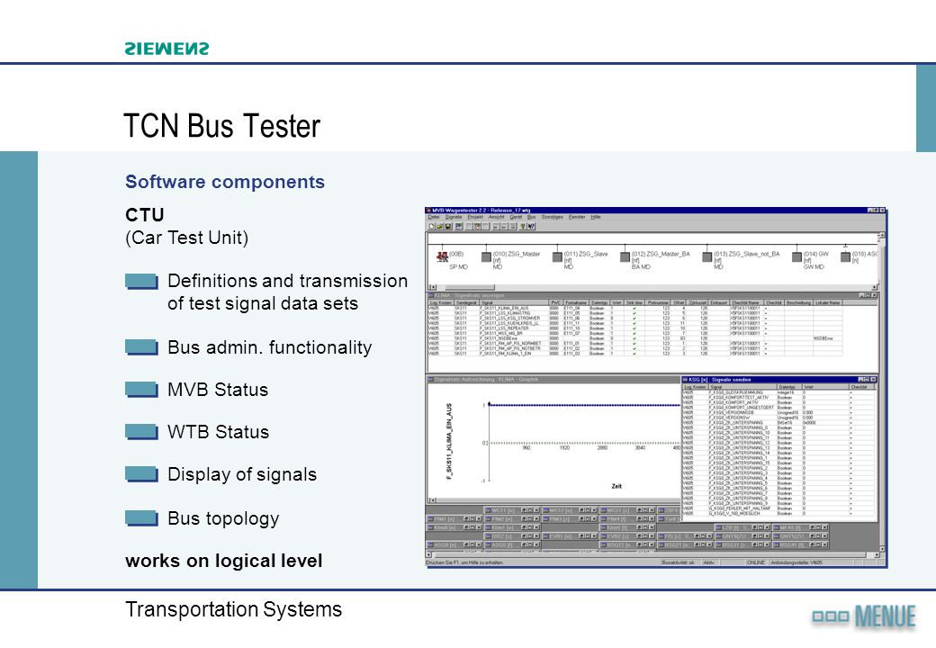 Transportation Systems TCN Bus Tester works on logical level CTU (Car Test Unit) Bus admin. functionality WTB Status Display of signals MVB Status Bus