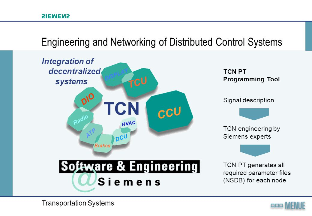 Transportation Systems Engineering and Networking of Distributed Control Systems TCN engineering by Siemens experts CCU TCU DIO DISPLAY Radio ATP Brak