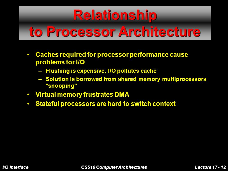 I/O InterfaceCS510 Computer ArchitecturesLecture 17 - 12 Relationship to Processor Architecture Caches required for processor performance cause problems for I/O –Flushing is expensive, I/O pollutes cache –Solution is borrowed from shared memory multiprocessors snooping Virtual memory frustrates DMA Stateful processors are hard to switch context