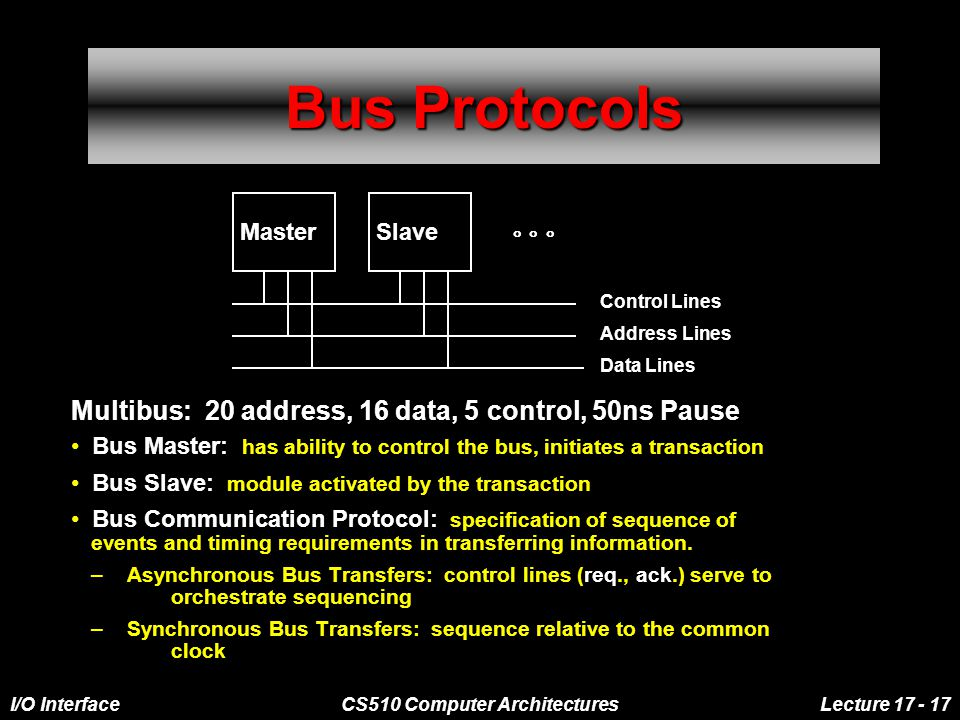 I/O InterfaceCS510 Computer ArchitecturesLecture 17 - 17 Bus Protocols Multibus: 20 address, 16 data, 5 control, 50ns Pause Bus Master: has ability to control the bus, initiates a transaction Bus Slave: module activated by the transaction Bus Communication Protocol: specification of sequence of events and timing requirements in transferring information.