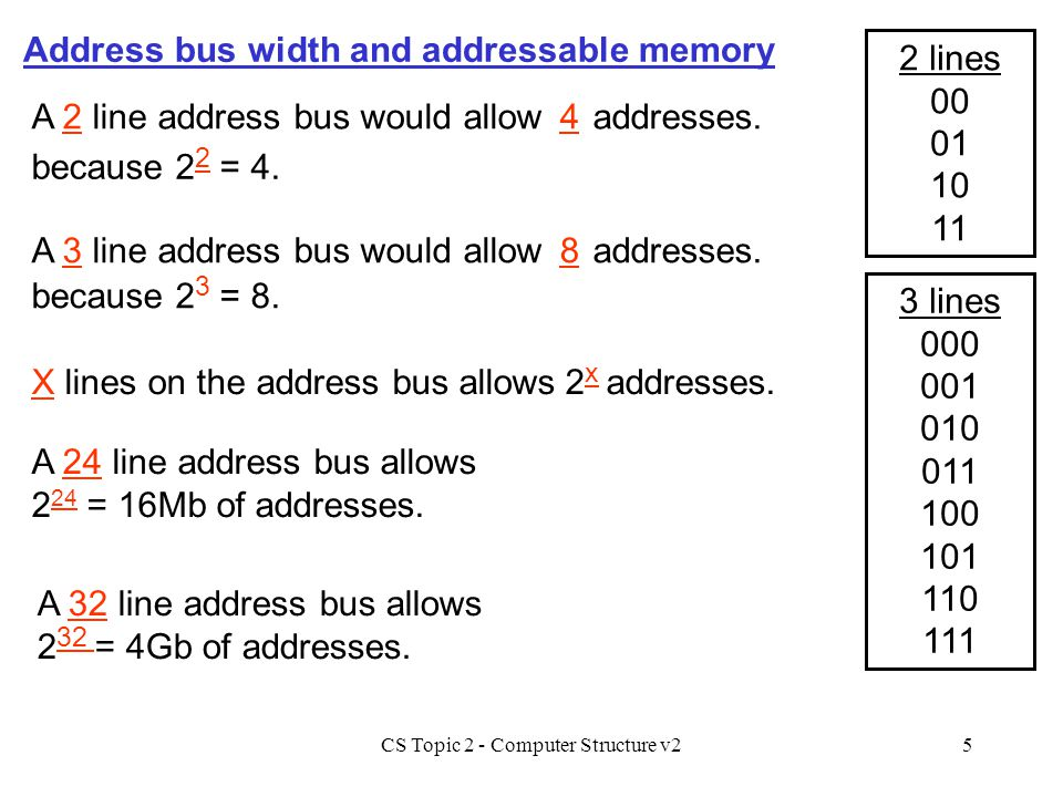 CS Topic 2 - Computer Structure v25 A 2 line address bus would allow addresses. 2 lines 00 01 10 11 because 2 2 = 4. because 2 3 = 8. X lines on the a