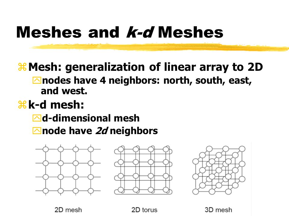 Meshes and k-d Meshes zMesh: generalization of linear array to 2D ynodes have 4 neighbors: north, south, east, and west.