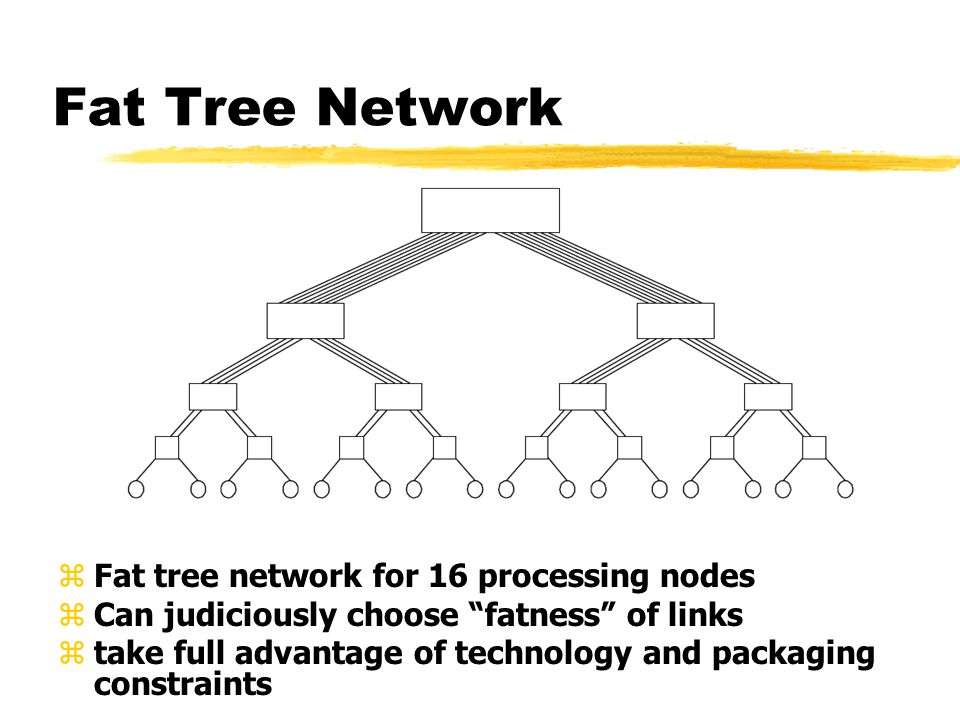 Fat Tree Network zFat tree network for 16 processing nodes zCan judiciously choose fatness of links ztake full advantage of technology and packaging constraints