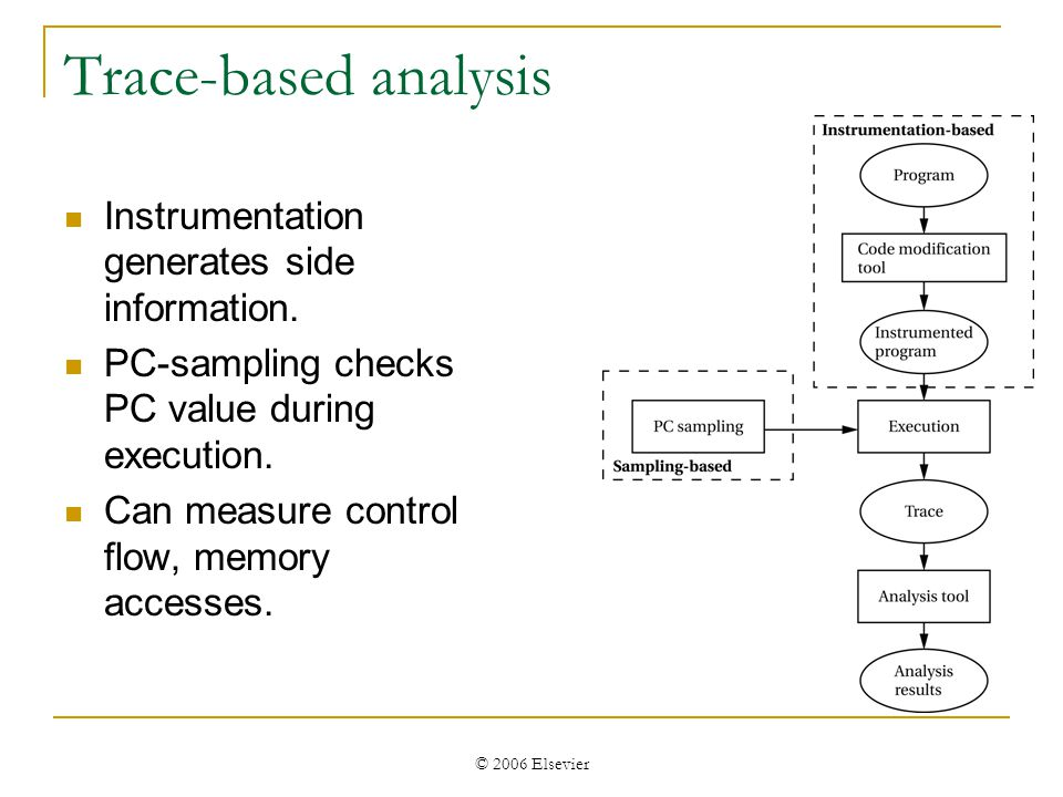 © 2006 Elsevier Trace-based analysis Instrumentation generates side information.