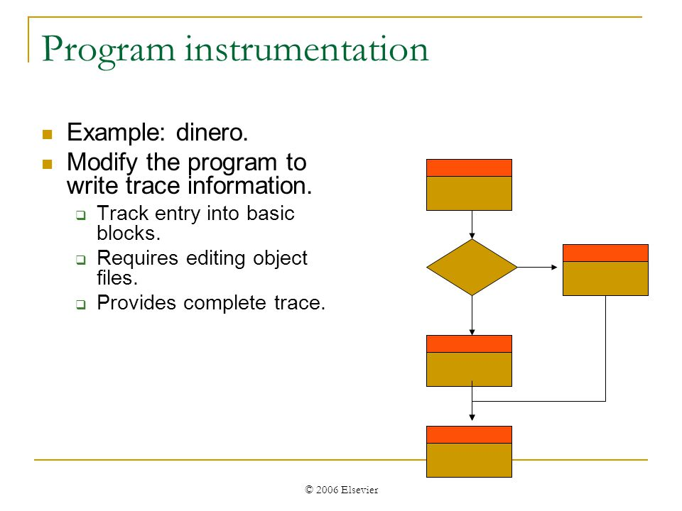 © 2006 Elsevier Program instrumentation Example: dinero.