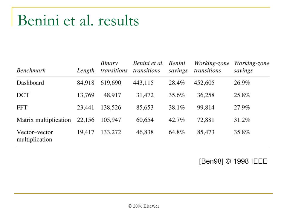 © 2006 Elsevier Trace-based analysis Instrumentation generates side information.