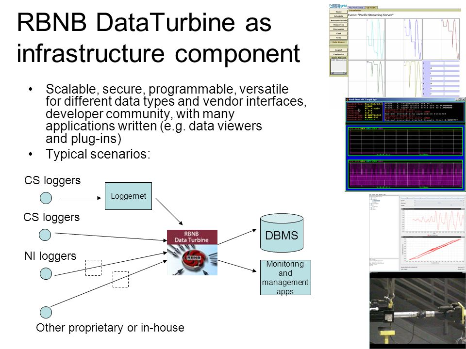 RBNB DataTurbine as infrastructure component Scalable, secure, programmable, versatile for different data types and vendor interfaces, developer commu