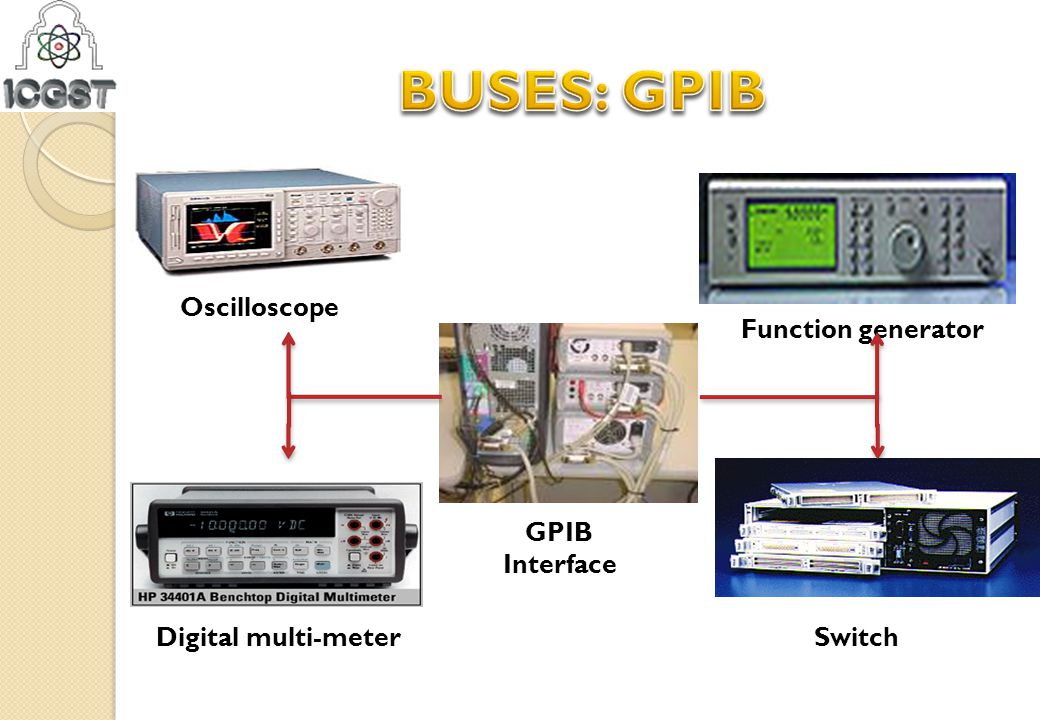 Oscilloscope Digital multi-meterSwitch Function generator GPIB Interface