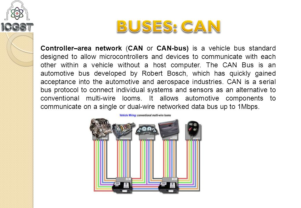 Controller–area network (CAN or CAN-bus) is a vehicle bus standard designed to allow microcontrollers and devices to communicate with each other withi