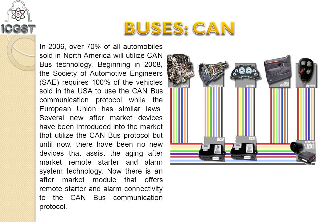 In 2006, over 70% of all automobiles sold in North America will utilize CAN Bus technology. Beginning in 2008, the Society of Automotive Engineers (SA