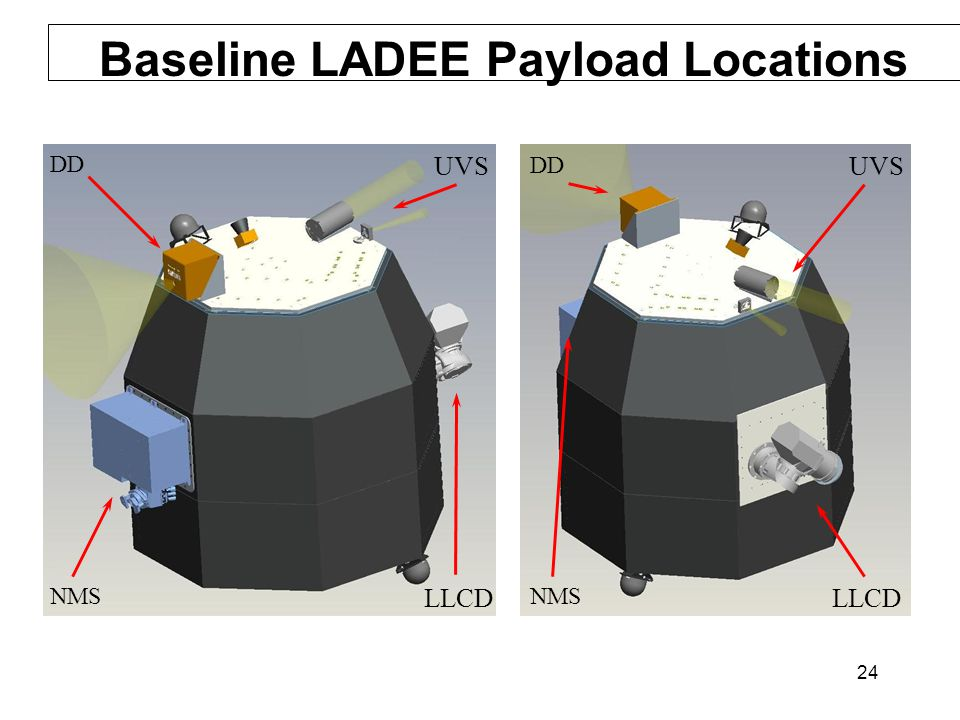 24 Baseline LADEE Payload Locations NMS DD LLCD UVS NMS DD LLCD UVS