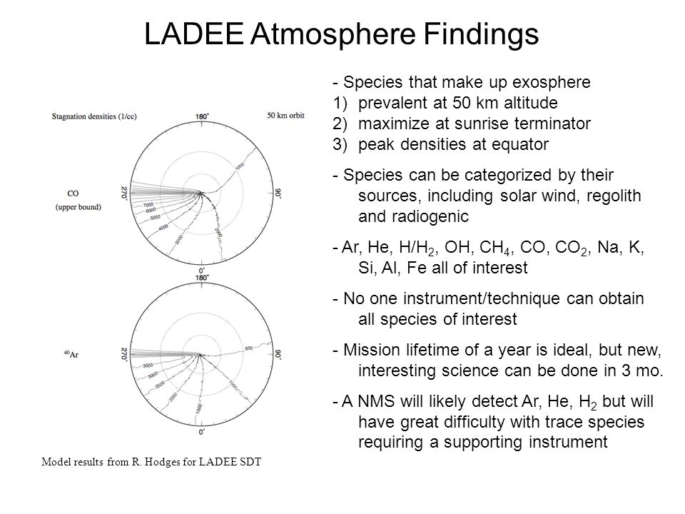 LADEE Atmosphere Findings - Species that make up exosphere 1)prevalent at 50 km altitude 2)maximize at sunrise terminator 3)peak densities at equator