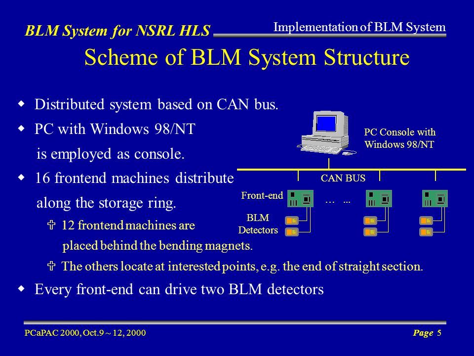 BLM System for NSRL HLS PCaPAC 2000, Oct.9 ~ 12, 2000Page 5 Scheme of BLM System Structure Distributed system based on CAN bus.