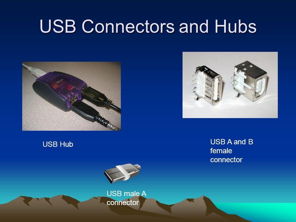 USB Connectors and Hubs USB Hub USB A and B female connector USB male A connector