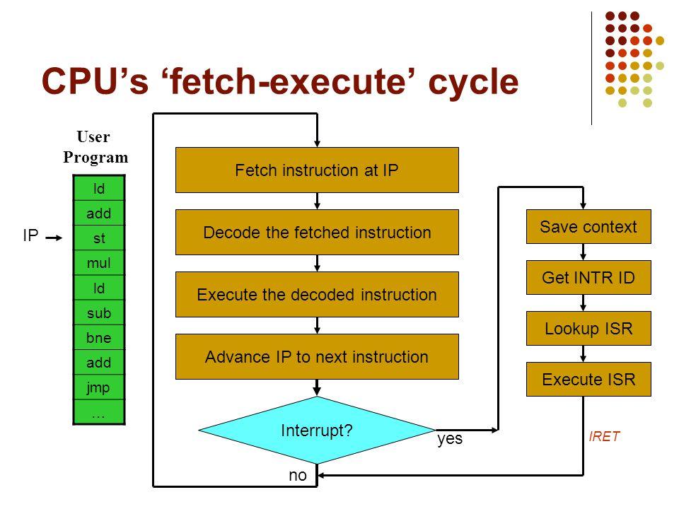 /proc/interrupts $ cat /proc/interrupts CPU0 0: 865119901 IO-APIC-edge timer 1: 4 IO-APIC-edge keyboard 2: 0 XT-PIC cascade 8: 1 IO-APIC-edge rtc 12: 20 IO-APIC-edge PS/2 Mouse 14: 6532494 IO-APIC-edge ide0 15: 34 IO-APIC-edge ide1 16: 0 IO-APIC-level usb-uhci 19: 0 IO-APIC-level usb-uhci 23: 0 IO-APIC-level ehci-hcd 32: 40 IO-APIC-level ioc0 33: 40 IO-APIC-level ioc1 48: 273306628 IO-APIC-level eth0 NMI: 0 ERR: 0 Columns: IRQ, count, interrupt controller, devices