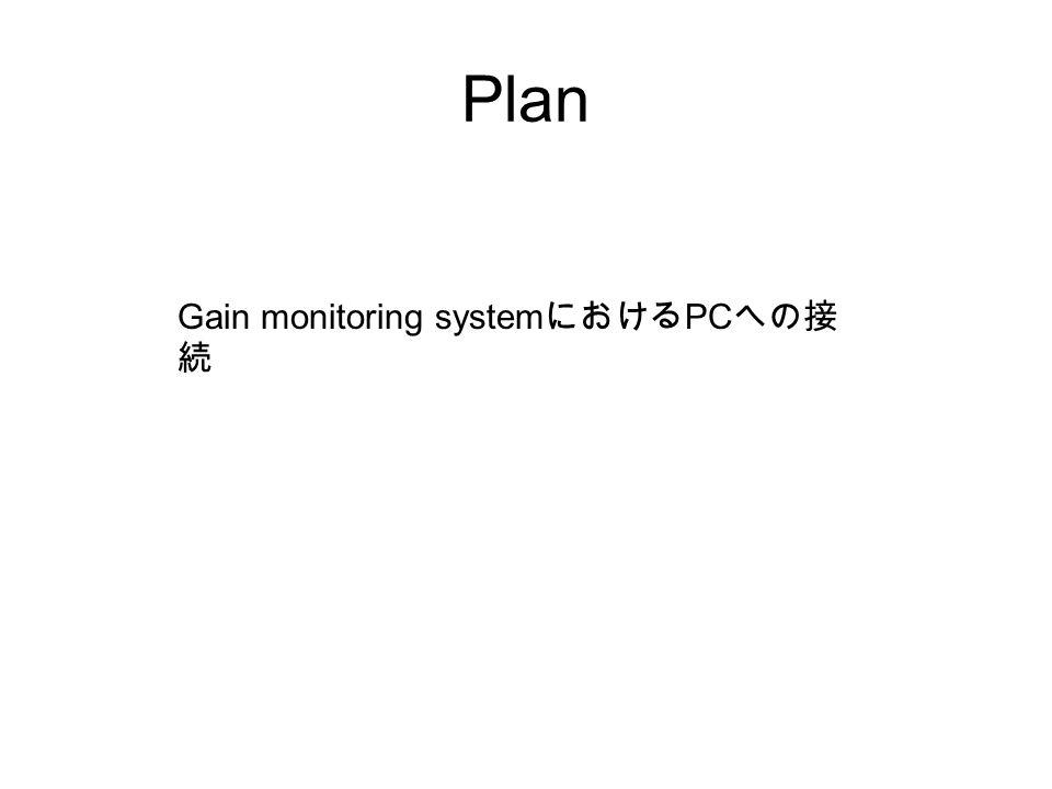 Plan Gain monitoring system PC