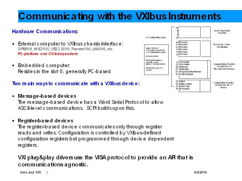 6/2/2014Intro and VXI 9