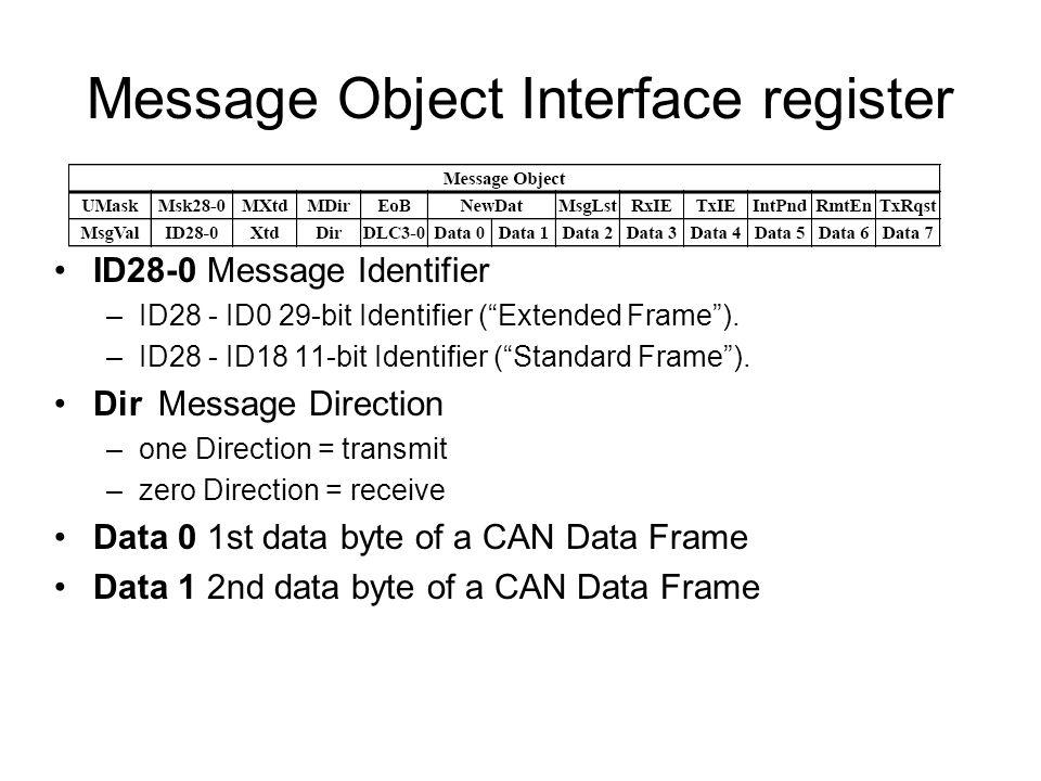 Message Object Interface register ID28-0 Message Identifier –ID28 - ID0 29-bit Identifier (Extended Frame).
