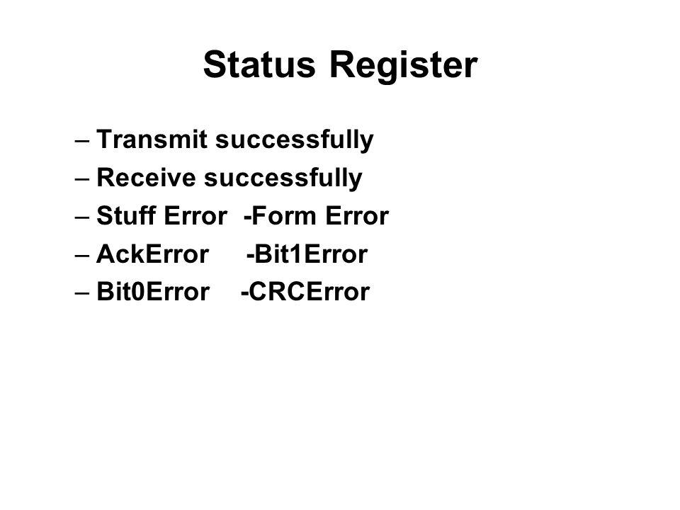 Status Register –Transmit successfully –Receive successfully –Stuff Error -Form Error –AckError -Bit1Error –Bit0Error -CRCError