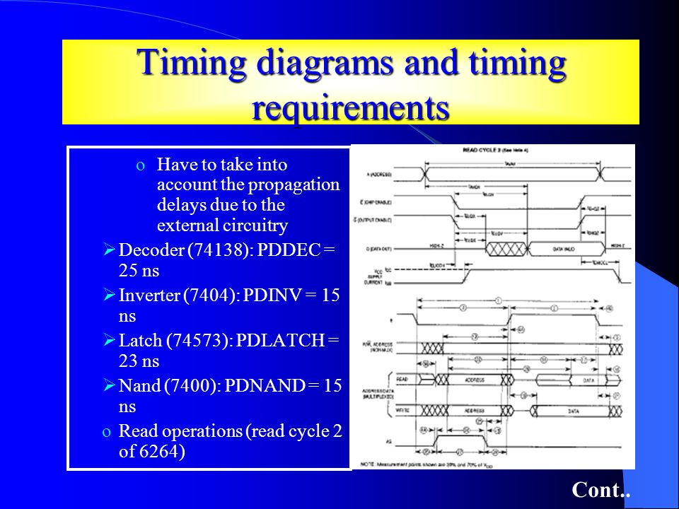 Timing diagrams and timing requirements oHave to take into account the propagation delays due to the external circuitry Decoder (74138): PDDEC = 25 ns Inverter (7404): PDINV = 15 ns Latch (74573): PDLATCH = 23 ns Nand (7400): PDNAND = 15 ns oRead operations (read cycle 2 of 6264) Cont..