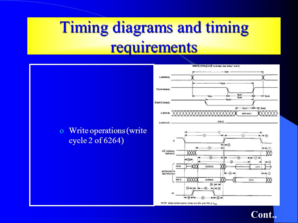 Timing diagrams and timing requirements oWrite operations (write cycle 2 of 6264) Cont..