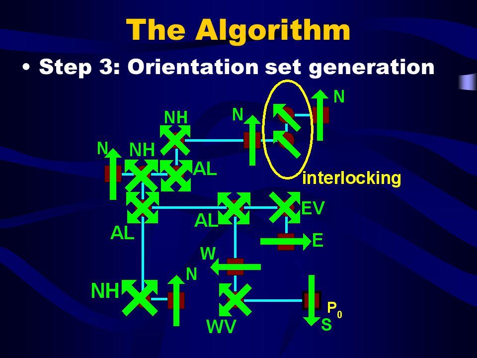 The Algorithm Step 3: Orientation set generation