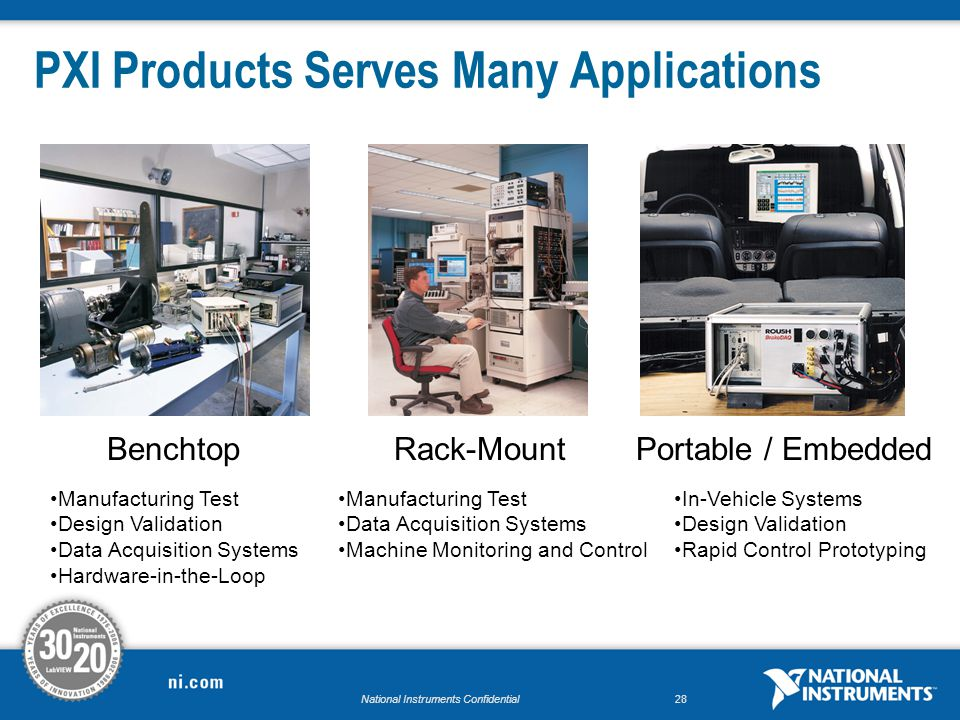 National Instruments Confidential28 PXI Products Serves Many Applications BenchtopRack-MountPortable / Embedded Manufacturing Test Design Validation D