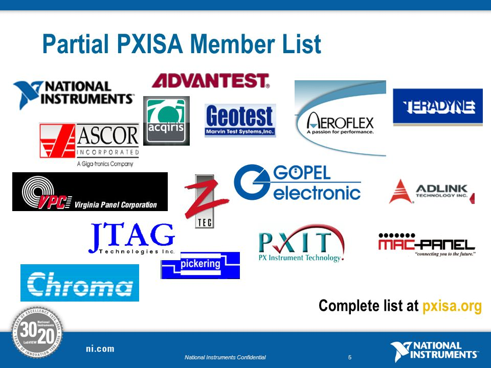 National Instruments Confidential5 Complete list at pxisa.org Partial PXISA Member List