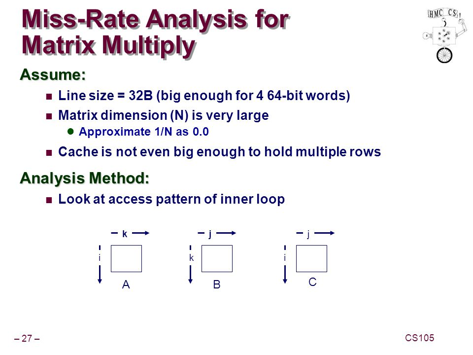 – 27 – CS105 Miss-Rate Analysis for Matrix Multiply Assume: Line size = 32B (big enough for 4 64-bit words) Matrix dimension (N) is very large Approxi