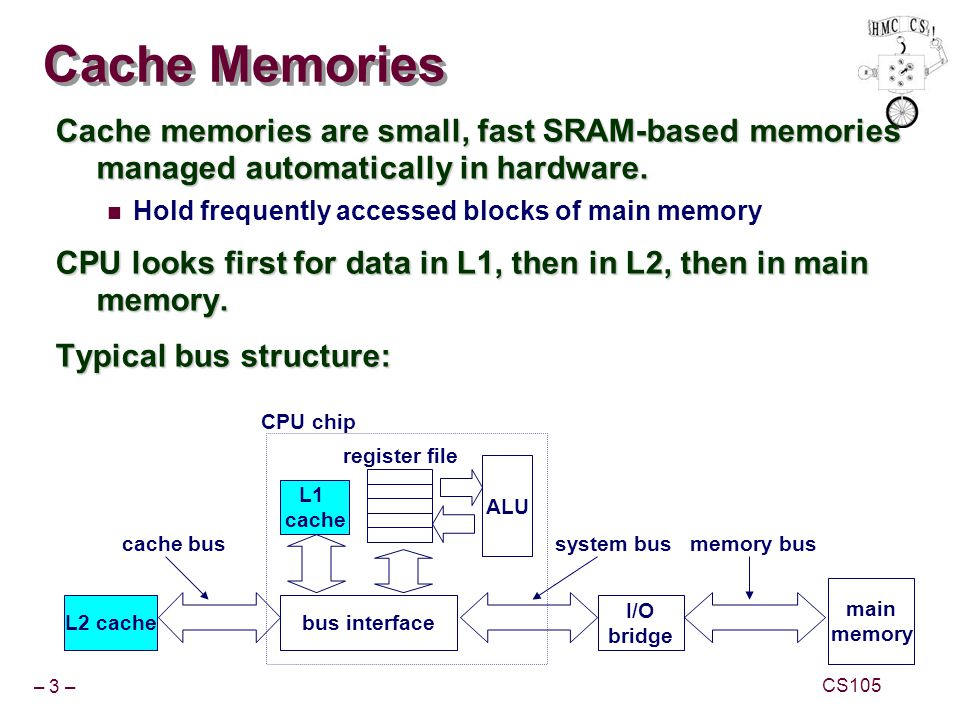 – 24 – CS105 Ridges of Temporal Locality Slice through the memory mountain with stride=1 Illuminates read throughputs of different caches and memory