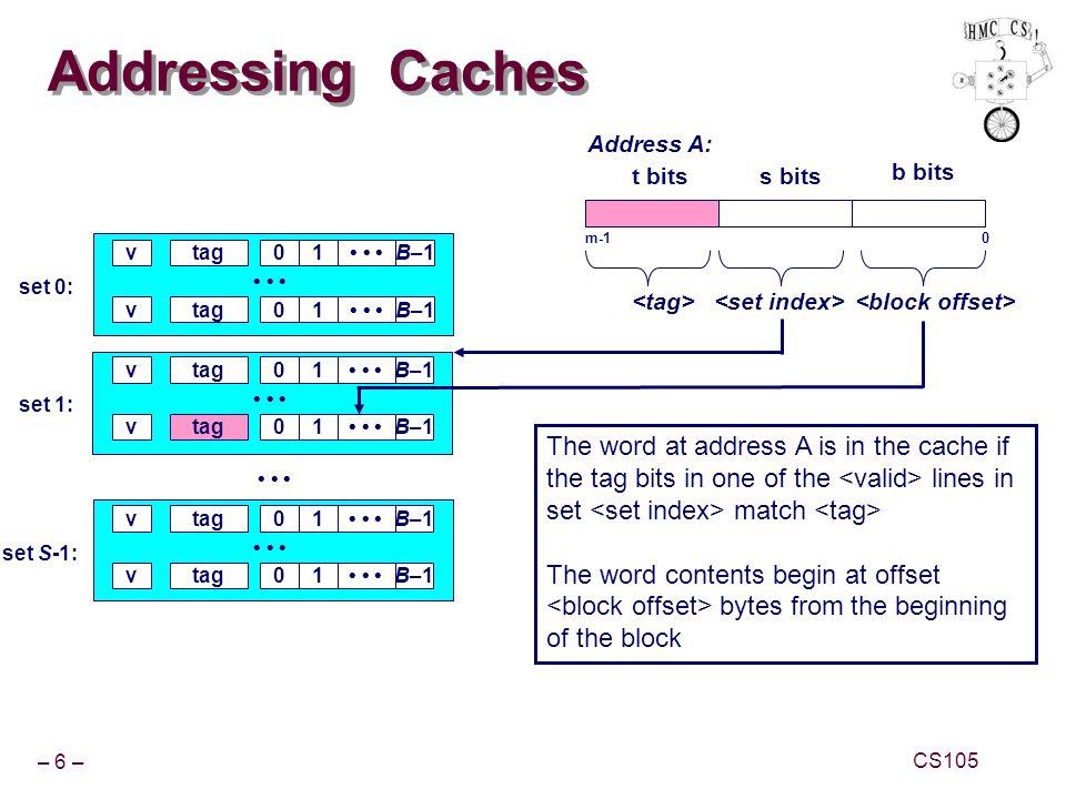 – 17 – CS105 Processor Chip Intel Pentium Cache Hierarchy L1 Data 1 cycle latency 16 KB 4-way assoc Write-through 32B lines L1 Instruction 16 KB, 4-way 32B lines Regs.