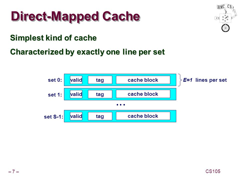 – 7 – CS105 Direct-Mapped Cache Simplest kind of cache Characterized by exactly one line per set valid tag set 0: set 1: set S-1: E=1 lines per set ca